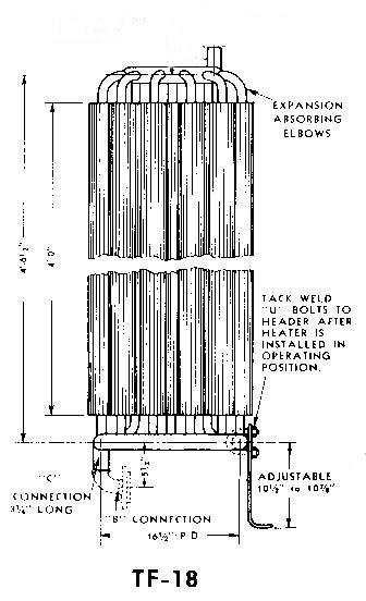 Sulphur Storage